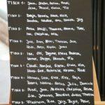 Hochzeitsgäste Sitzplan